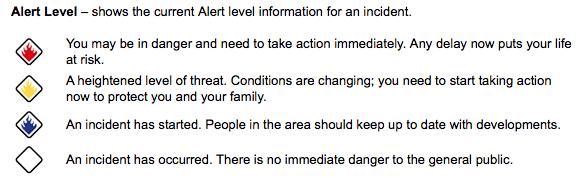 Tasmanian Bushfires Alert Levels