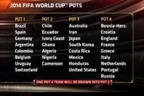 The clock is ticking – World Cup draw.