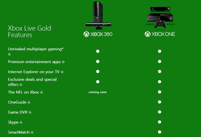 xbox-one-dvr-gold-big.jpg