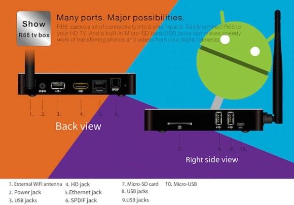 Beelink-r68-TV-Box-ports