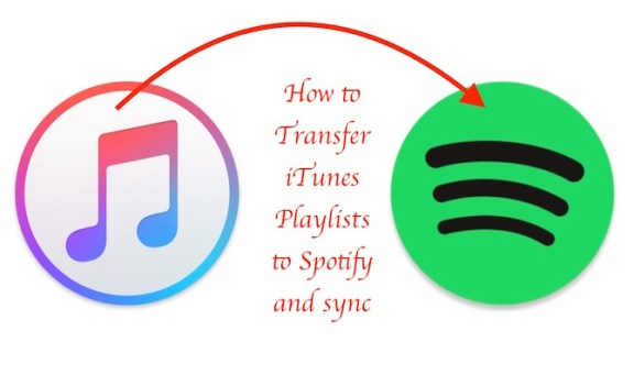 transfer Spotify playlists and songs to iTunes