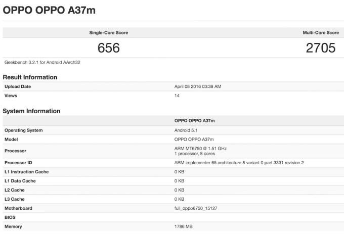 Oppo A37m benchmark