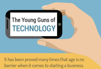 the-young-guns-of-technology-(2)