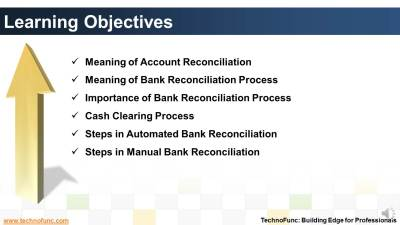 TechnoFunc - Introduction to Bank Reconciliation Process