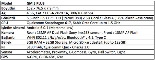 GeneralMobile-GM5Plus