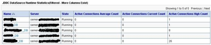 Datasource runtime statistics