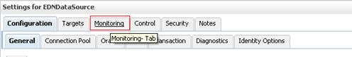 Weblogic Server Monitoring tab