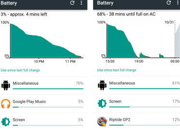 Android -lollipop-5.0.2-battery-image