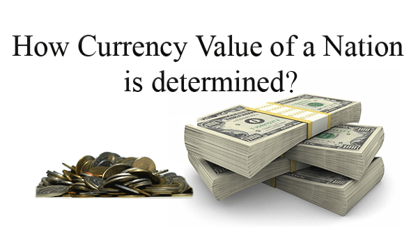 How currency value is determined of a country, in Layman's language
