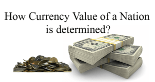How-currency-value-is-determined