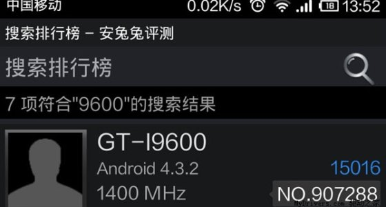 Benchmark Samsung GT-I9600 Android 4.3.2