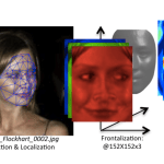 Facebook's Deep Learning Face Verification AI Performs As Good As Humans