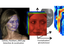 Facebook Deep Learning Face Verification