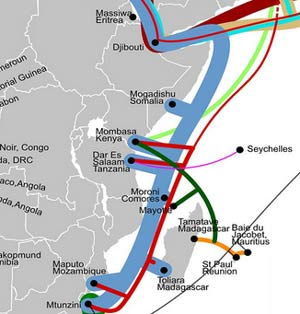 East African Undersea Cables
