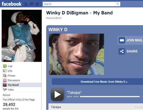 Winky D Social Media