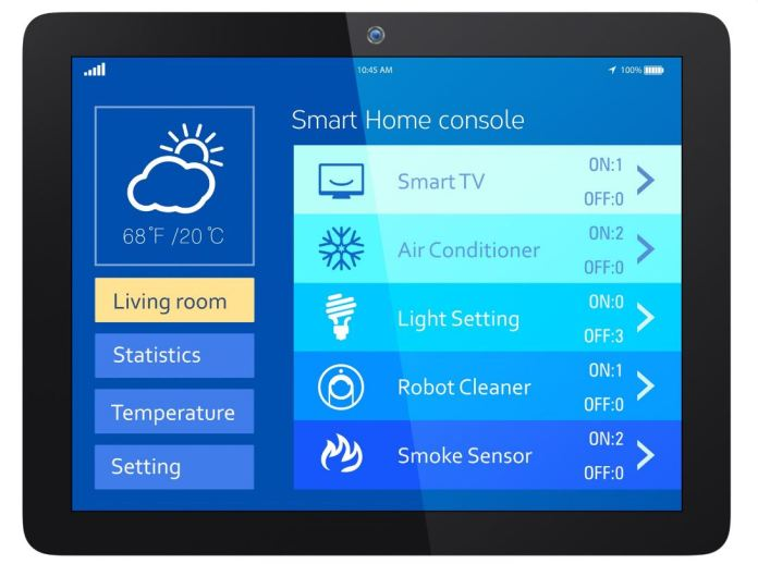Advantages Of Home Automation pros & cons of smart home security and technology   technology blog