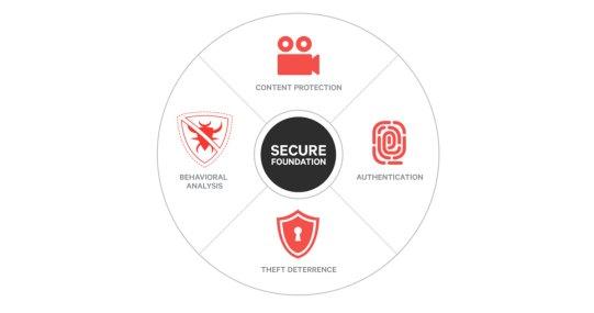 Qualcomm-seguridad-2
