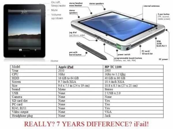 iPad contra tablet HP 100