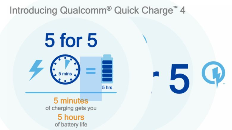 Nuevo Qualcomm Snapdragon 835 con Quick Charge 4.0