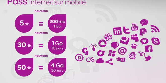 les nouveaux pass internet sur mobile d'inwi