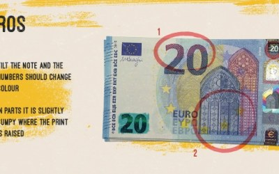 A £20 note | The trick to spotting fake notes in these eight currencies - Money