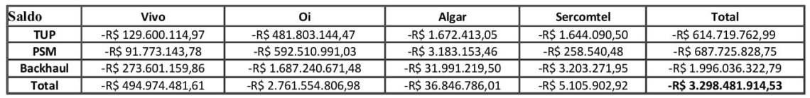 Tabela-02-PAG-09-do-documento-ANALISE-No-46-2018-SEI-LM