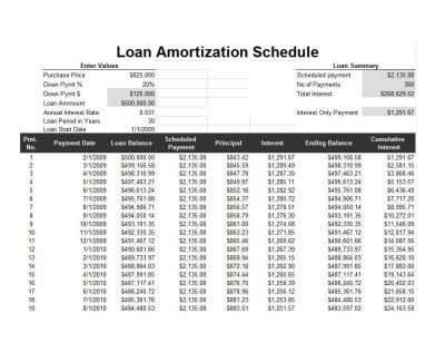 24 Free Loan Amortization Schedule Templates (MS Excel)
