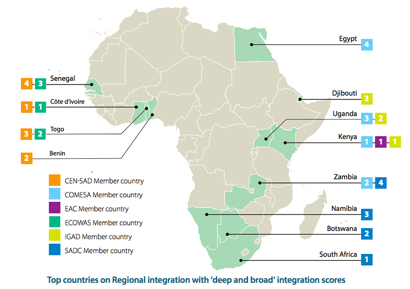 Africa Regional Integration index 2016