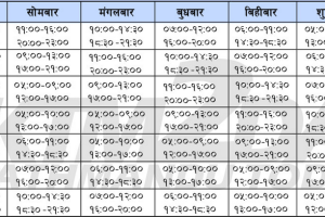 Load Shedding Decreased to 59 Hrs Weekly, New Schedule Available - TexasNepal