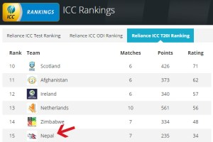 Nepal Enters T20 International Ranking For The First Time - TexasNepal