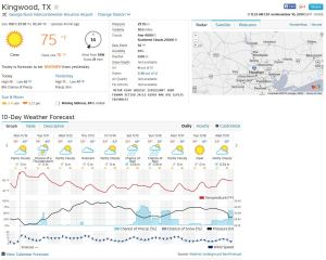 IAH Weather beginning of ride. Note the wind and temperature forecast