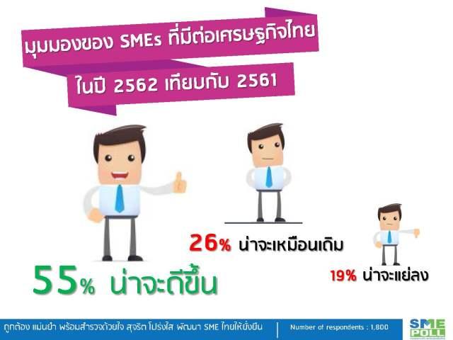 SME-Poll-2019-Q1_Page_05