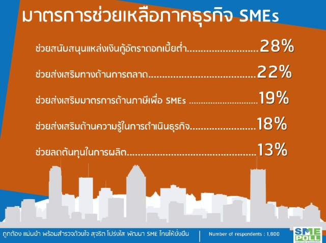 SME-Poll-2019-Q1_Page_07
