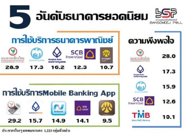 bsrupoll-mobilebanking