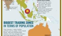 ThailandFTA
