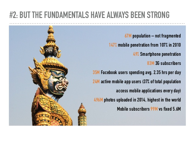 10 things investors and founders need to know about Thai startup ecosystem