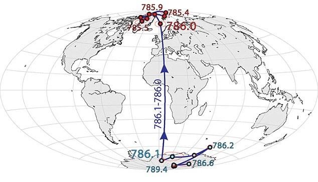 إنقلاب المجال المغناطيسي للأرض