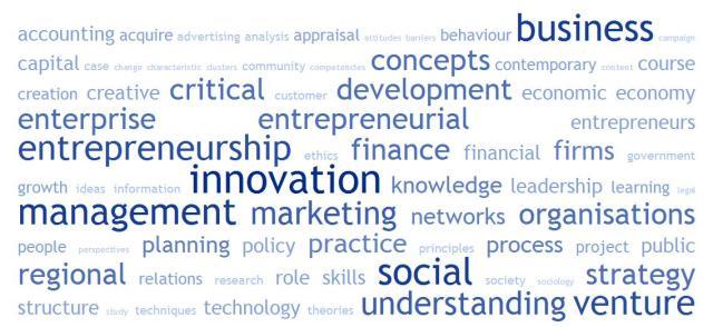 entrepreneur course content cloud
