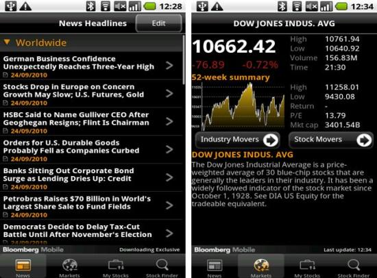 Bloomberg android app