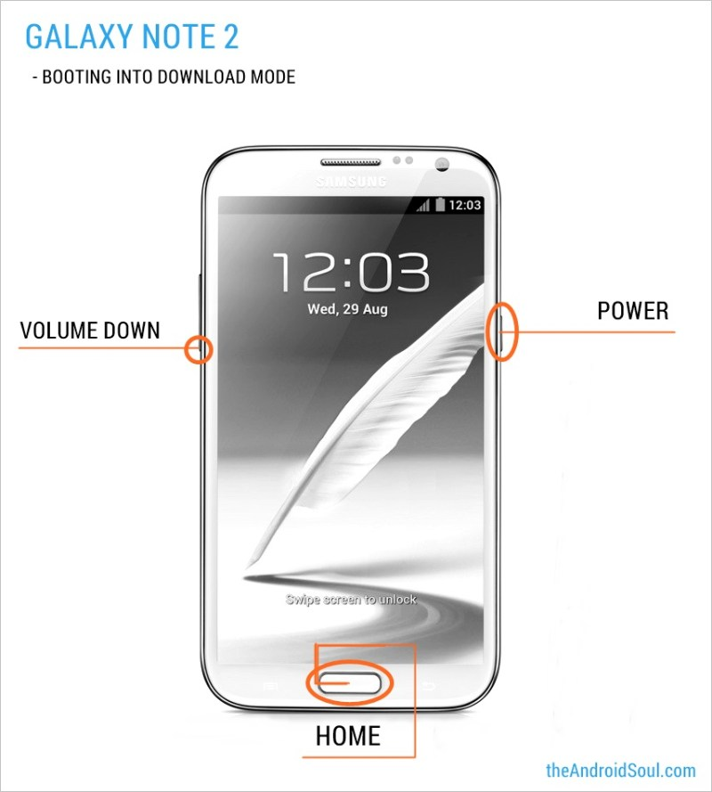 Galaxy-Note-2-N7100-Download-Mode