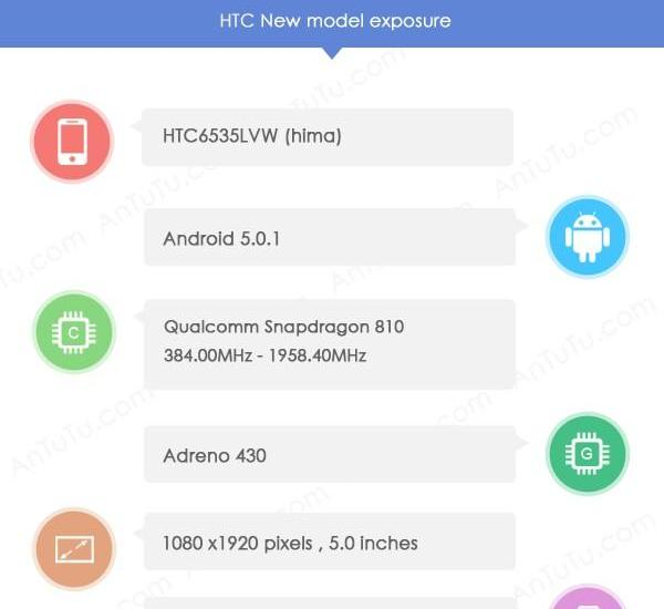 htc hima specifications