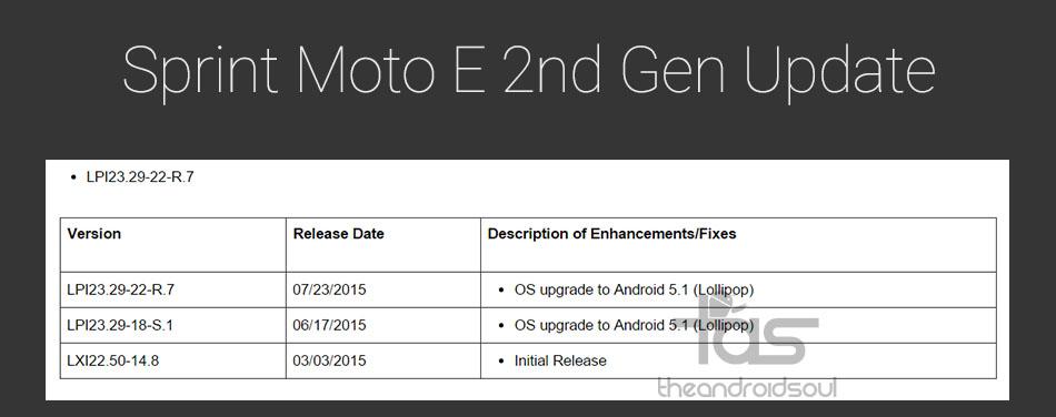 Sprint Moto E Update