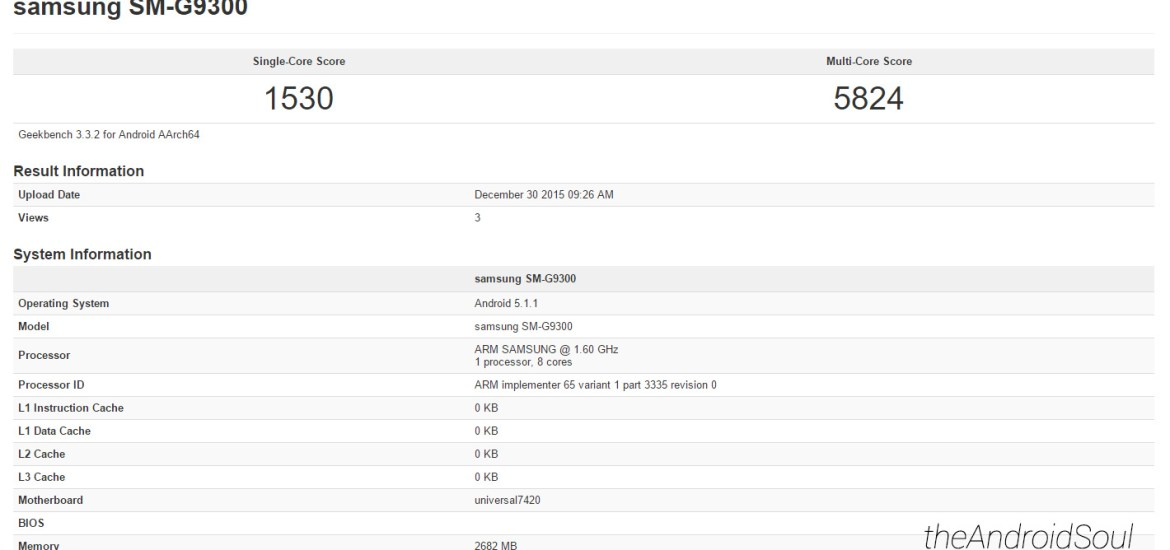 Galaxy S7 geekbench score