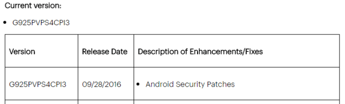 sprin-s6-edge-pi3-update
