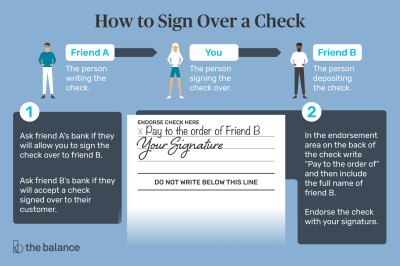 How to Sign a Check Over to Somebody Else   Issues