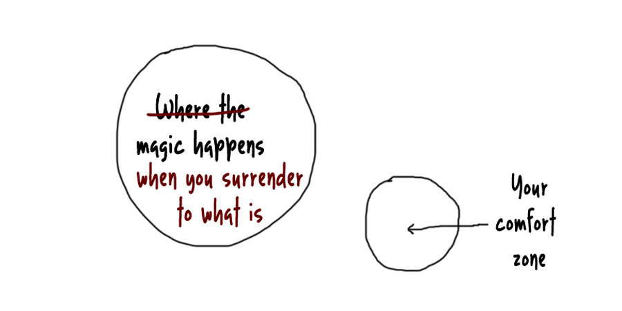 Magic happens when you surrender to what is