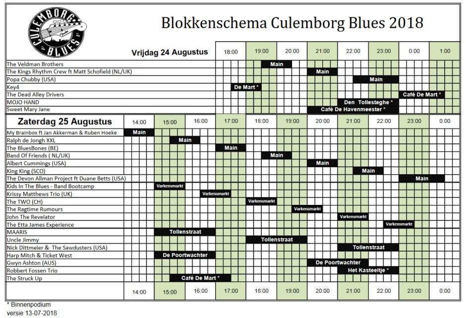 Culemborg 2018 Blokkenschema