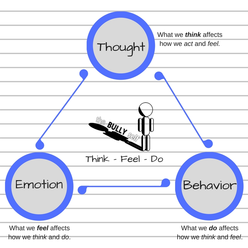 Think Feel Do (1)