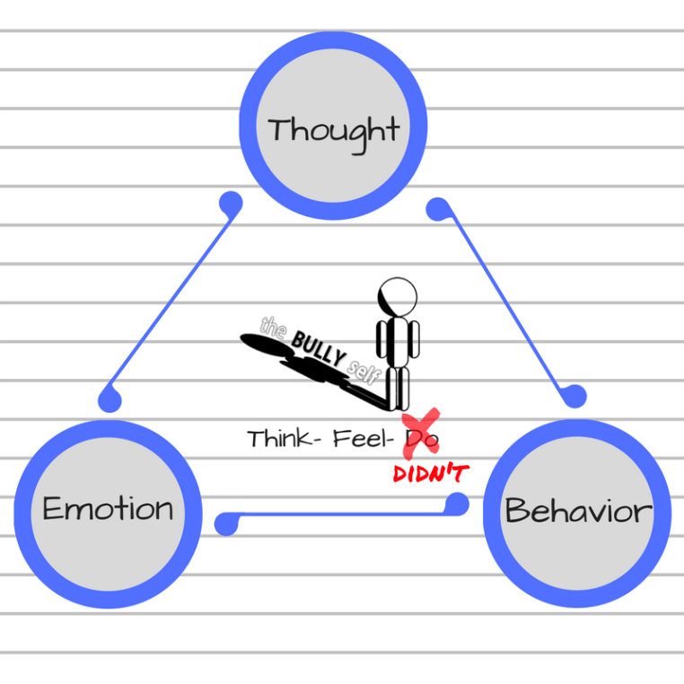 Think Feel Didnt