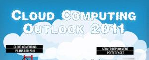 cloud computing outlook